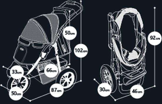 Innopet-Buggy-Comfort-EFA-omvang-draaggewicht